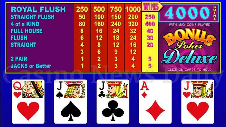 Screenshot di Bonus Poker